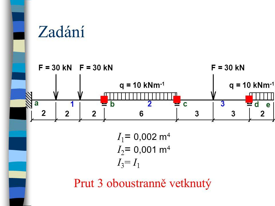 Zadání q = 10 kNm -1 a b c I 1 = 0,002 m 4 I 2 = 0,001 m 4 I 3 = I 1 6 1 2 3 d 2 2233 F = 30 kN 2 q = 10 kNm -1 e Prut 3 oboustranně vetknutý
