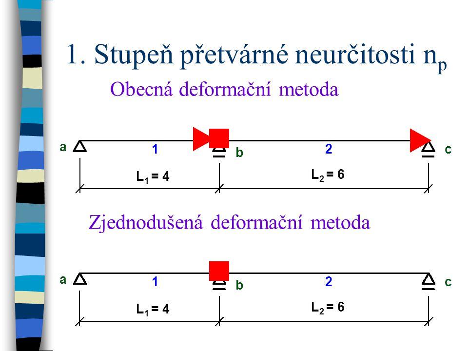 1. Stupeň přetvárné neurčitosti n p Zjednodušená deformační metoda Obecná deformační metoda q = 10 kNm -1 a b c L 1 = 4 L 2 = 6 12 q = 10 kNm -1 a b c