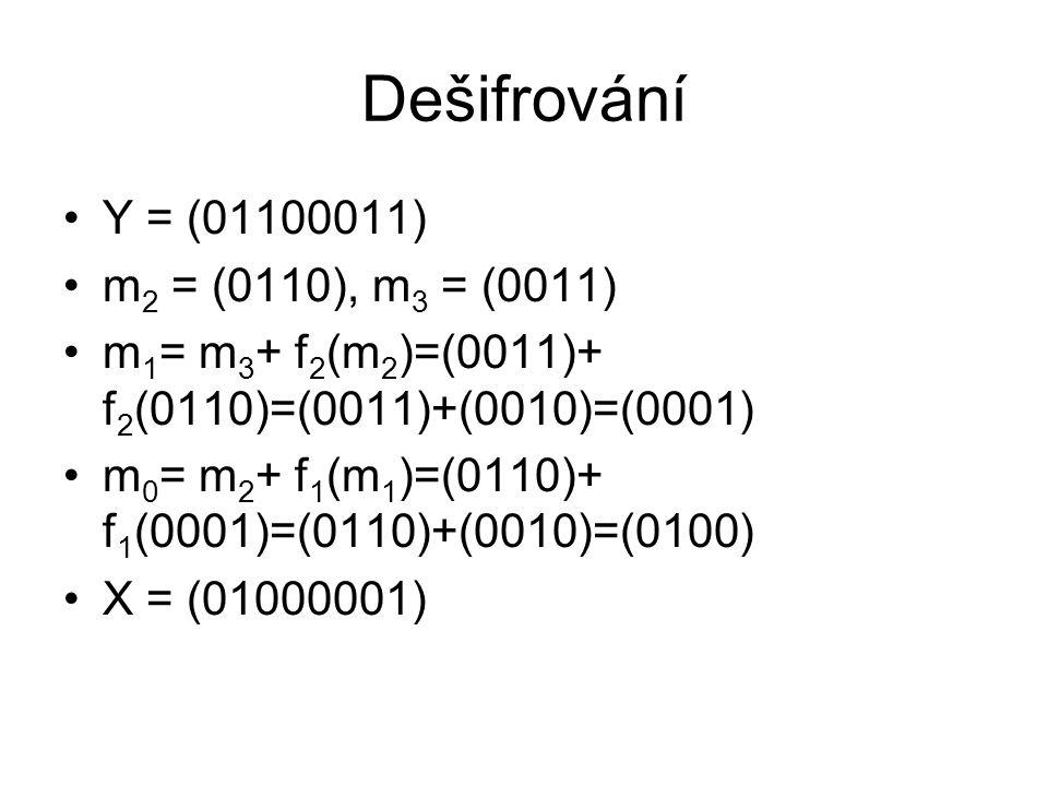 Dešifrování Y = (01100011) m 2 = (0110), m 3 = (0011) m 1 = m 3 + f 2 (m 2 )=(0011)+ f 2 (0110)=(0011)+(0010)=(0001) m 0 = m 2 + f 1 (m 1 )=(0110)+ f 1 (0001)=(0110)+(0010)=(0100) X = (01000001)