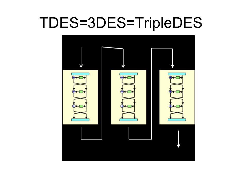 TDES=3DES=TripleDES