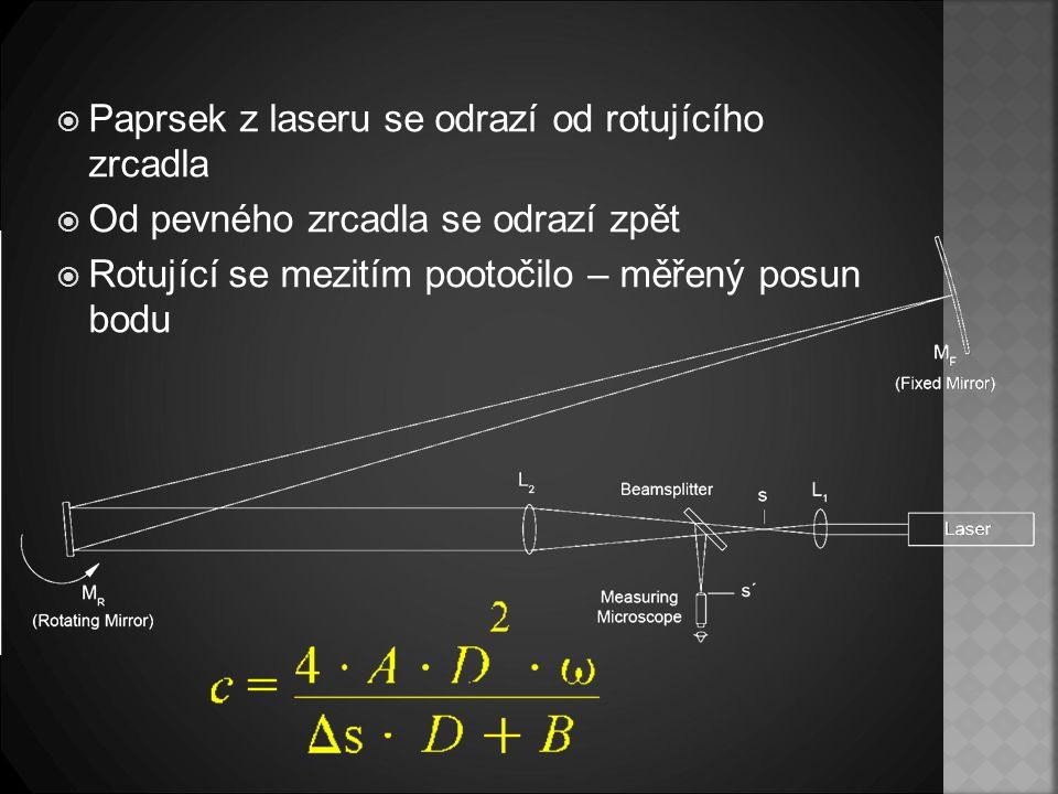  Paprsek z laseru se odrazí od rotujícího zrcadla  Od pevného zrcadla se odrazí zpět  Rotující se mezitím pootočilo – měřený posun bodu