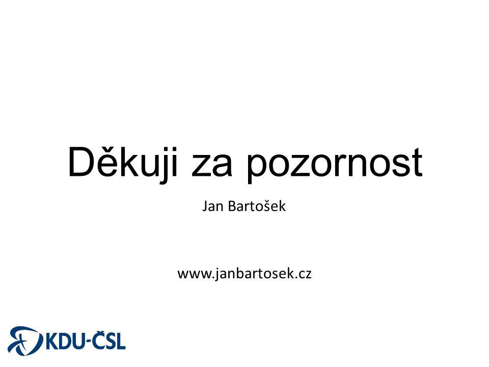 Děkuji za pozornost Jan Bartošek www.janbartosek.cz
