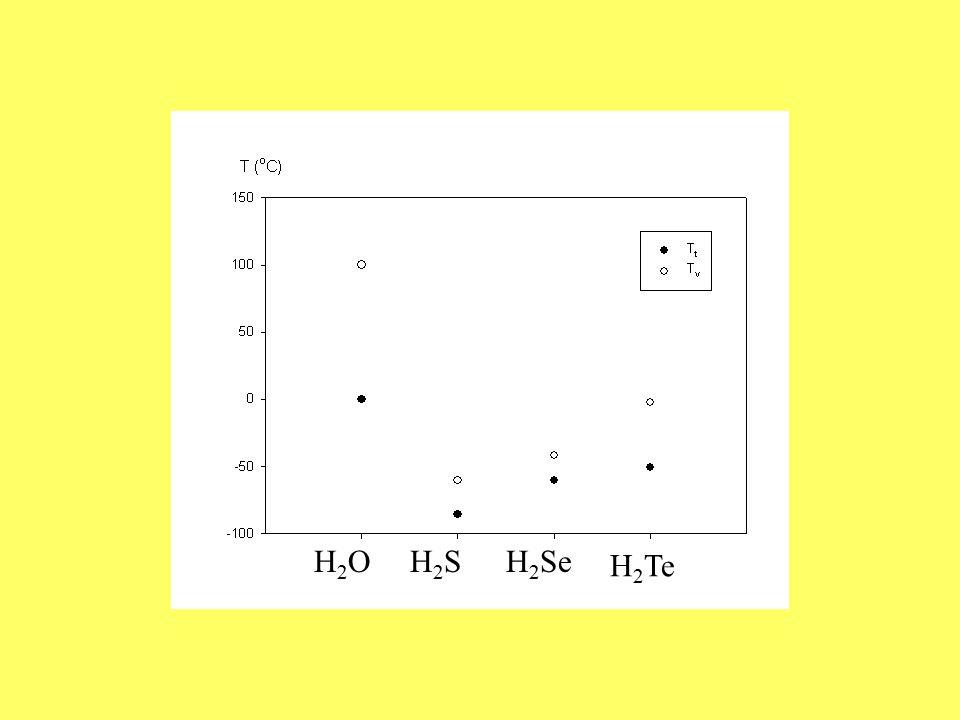 Vlastnosthodnota Poměrná molekulová hmotnost18,0151 Teplota tání ( o C) 0,00 Teplota varu ( o C) 100,00 Teplota maximální hustoty ( o C) 3,98 Maximální hustota (g.cm -3 ) 1,0000 Hustota při 25 o C (g.cm -3 ) 0,99701
