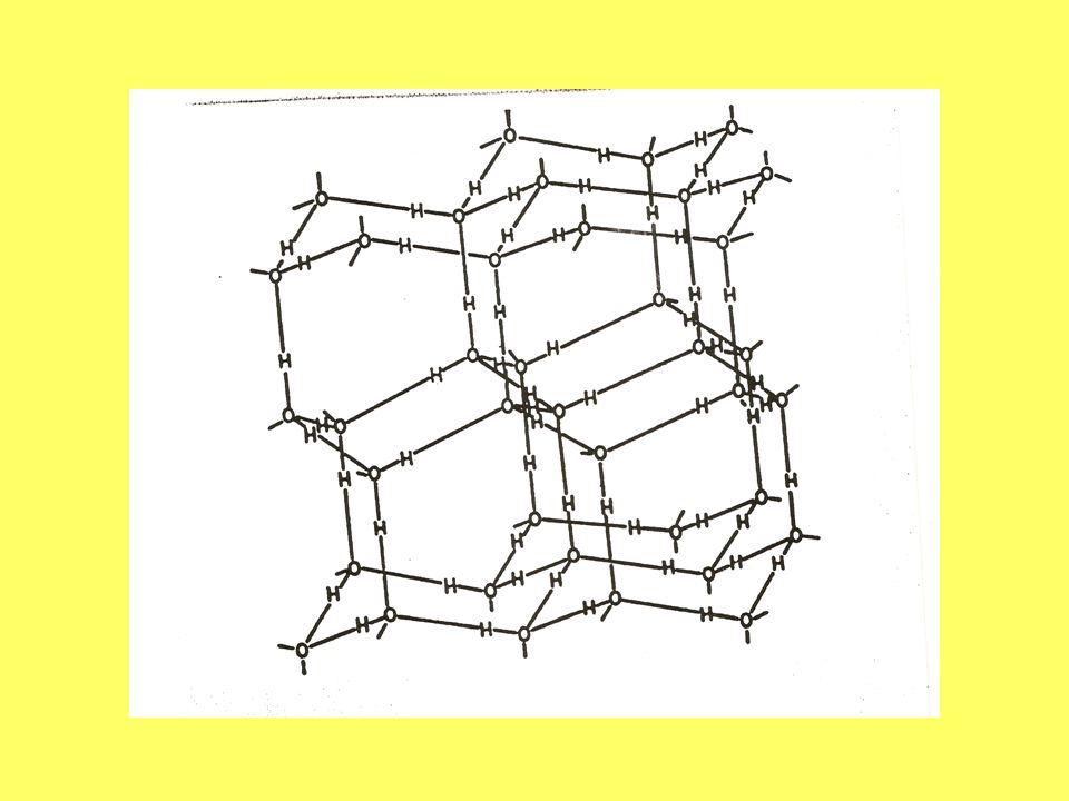 4πR 2 ρ(R), pm -1