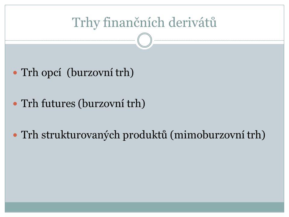 Trhy finančních derivátů Trh opcí (burzovní trh) Trh futures (burzovní trh) Trh strukturovaných produktů (mimoburzovní trh)