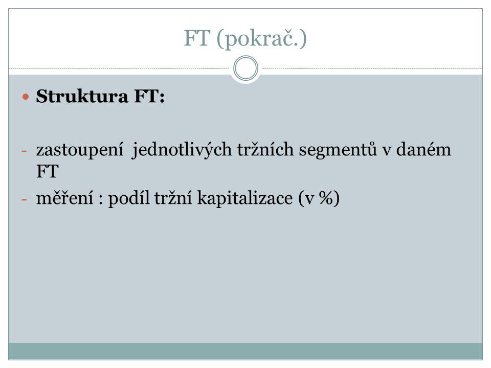 FT (pokrač.) Struktura FT: - zastoupení jednotlivých tržních segmentů v daném FT - měření : podíl tržní kapitalizace (v %)