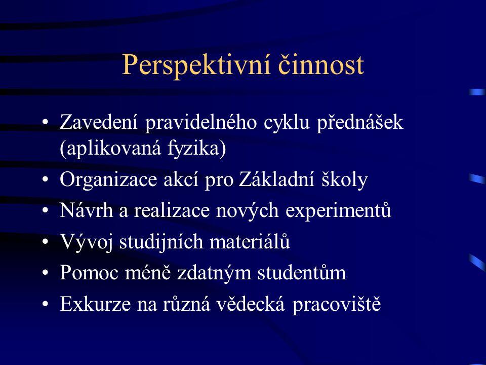 Perspektivní činnost Zavedení pravidelného cyklu přednášek (aplikovaná fyzika) Organizace akcí pro Základní školy Návrh a realizace nových experimentů Vývoj studijních materiálů Pomoc méně zdatným studentům Exkurze na různá vědecká pracoviště