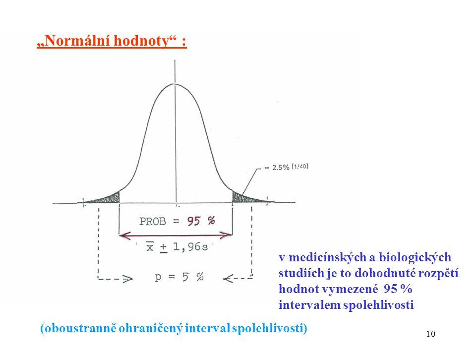 """10 """"Normální hodnoty : v medicínských a biologických studiích je to dohodnuté rozpětí hodnot vymezené 95 % intervalem spolehlivosti (oboustranně ohraničený interval spolehlivosti)"""