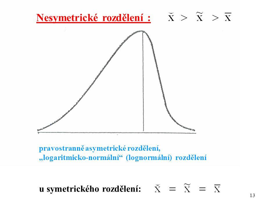 """13 Nesymetrické rozdělení : pravostranně asymetrické rozdělení, """"logaritmicko-normální (lognormální) rozdělení u symetrického rozdělení:"""