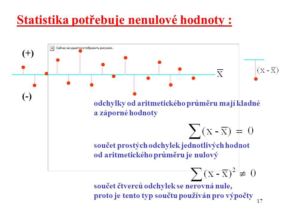 17                  (+) (-) součet prostých odchylek jednotlivých hodnot od aritmetického průměru je nulový součet čtverců odchylek se nerovná nule, proto je tento typ součtu používán pro výpočty odchylky od aritmetického průměru mají kladné a záporné hodnoty Statistika potřebuje nenulové hodnoty :