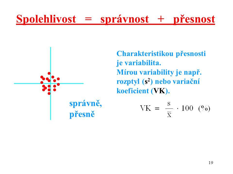 19                   správně, přesně Spolehlivost = správnost + přesnost Charakteristikou přesnosti je variabilita.