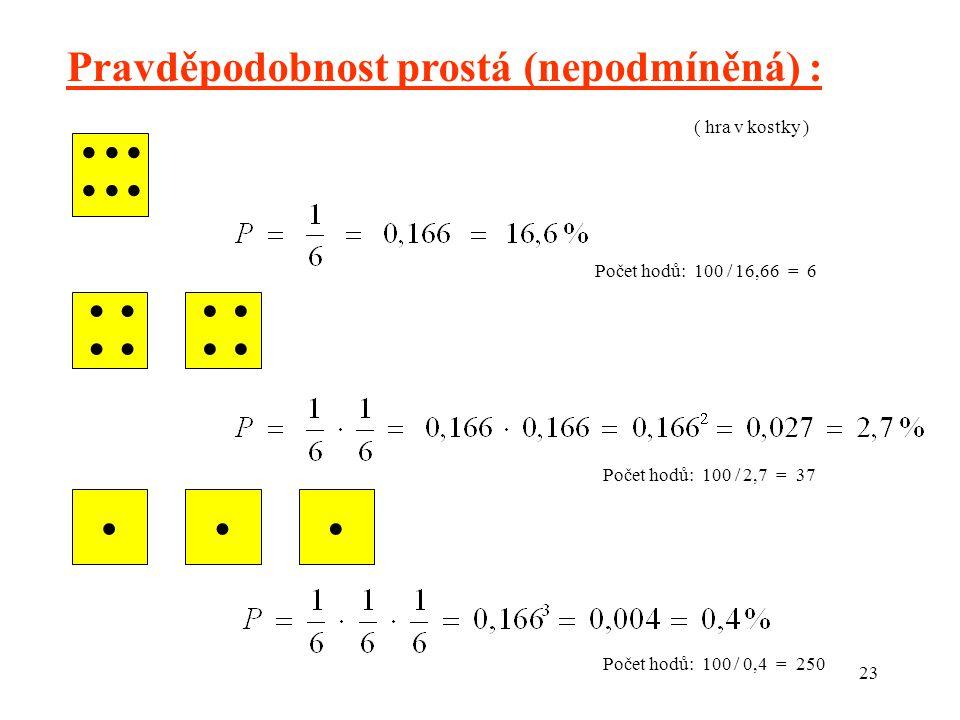 23            Počet hodů: 100 / 16,66 = 6 Počet hodů: 100 / 2,7 = 37 Počet hodů: 100 / 0,4 = 250 Pravděpodobnost prostá (nepodmíněná) : ( hra v kostky )