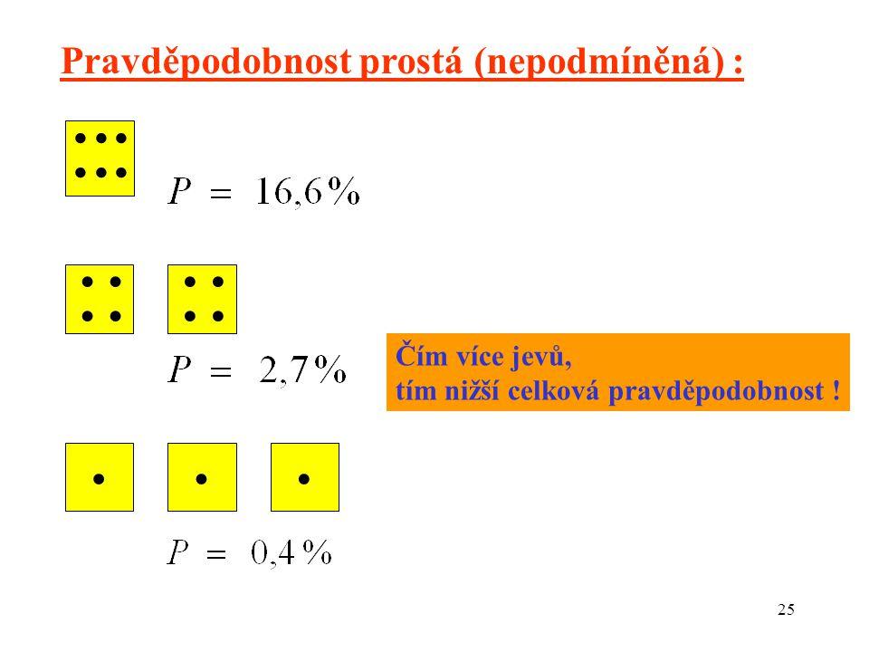 25            Pravděpodobnost prostá (nepodmíněná) : Čím více jevů, tím nižší celková pravděpodobnost !
