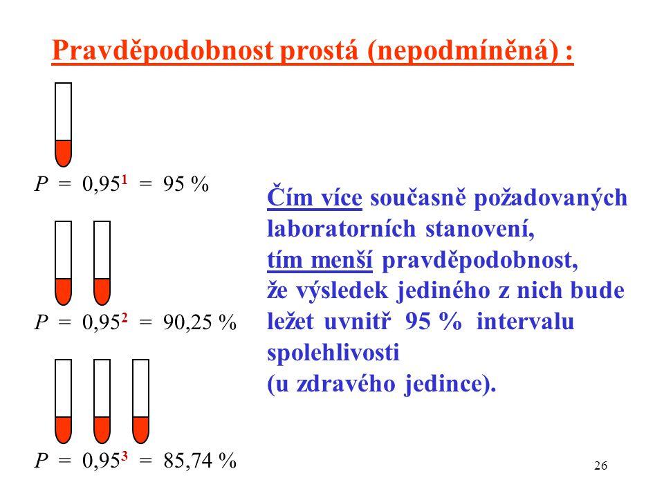 26 P = 0,95 1 = 95 % P = 0,95 2 = 90,25 % P = 0,95 3 = 85,74 % Pravděpodobnost prostá (nepodmíněná) : Čím více současně požadovaných laboratorních stanovení, tím menší pravděpodobnost, že výsledek jediného z nich bude ležet uvnitř 95 % intervalu spolehlivosti (u zdravého jedince).