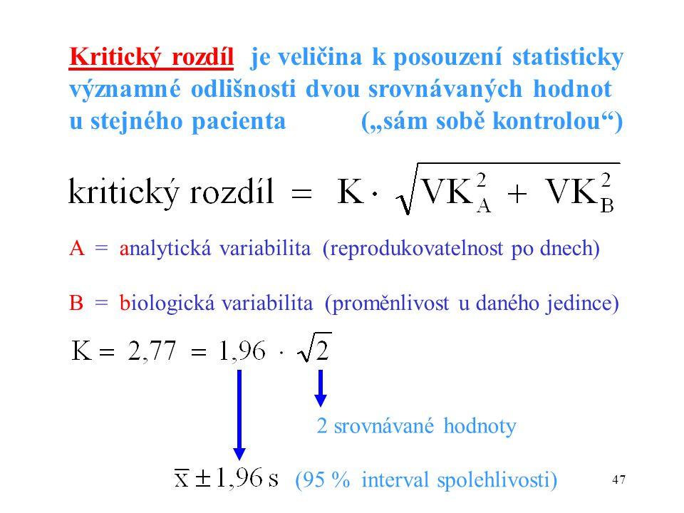 """47 A = analytická variabilita (reprodukovatelnost po dnech) B = biologická variabilita (proměnlivost u daného jedince) (95 % interval spolehlivosti) 2 srovnávané hodnoty Kritický rozdíl je veličina k posouzení statisticky významné odlišnosti dvou srovnávaných hodnot u stejného pacienta (""""sám sobě kontrolou )"""