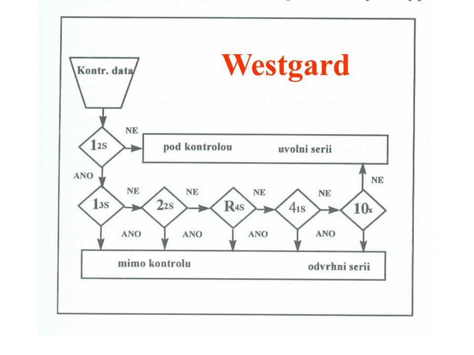 56 Westgard