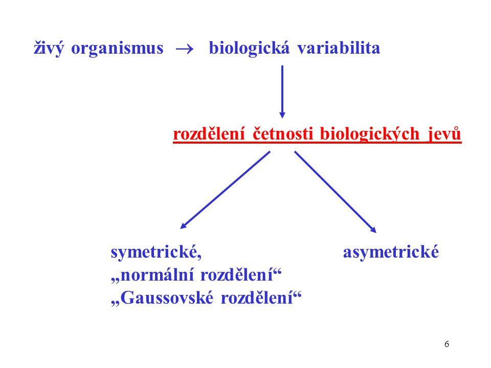 """6 živý organismus  biologická variabilita rozdělení četnosti biologických jevů symetrické, asymetrické """"normální rozdělení """"Gaussovské rozdělení"""