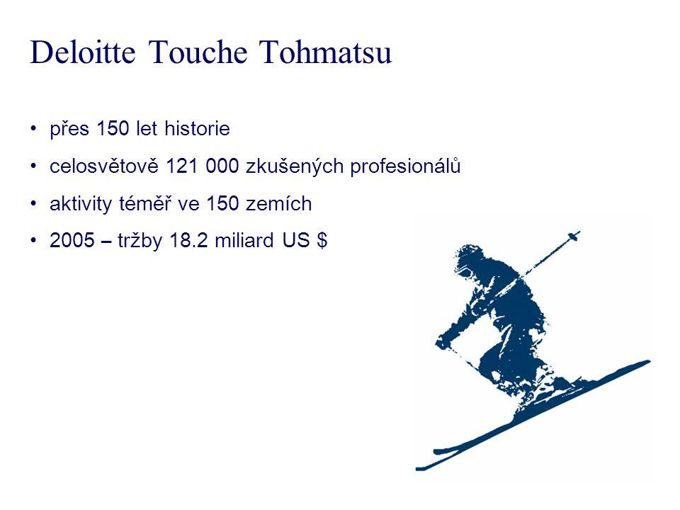 Deloitte Touche Tohmatsu přes 150 let historie celosvětově 121 000 zkušených profesionálů aktivity téměř ve 150 zemích 2005 – tržby 18.2 miliard US $