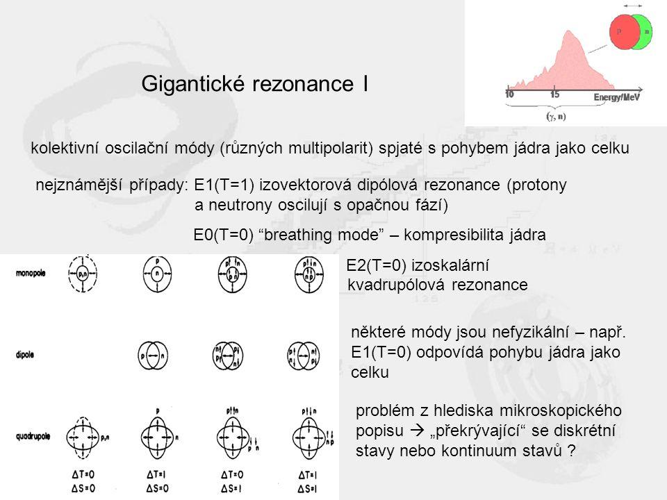 Gigantické rezonance I kolektivní oscilační módy (různých multipolarit) spjaté s pohybem jádra jako celku nejznámější případy: E1(T=1) izovektorová dipólová rezonance (protony a neutrony oscilují s opačnou fází) E0(T=0) breathing mode – kompresibilita jádra E2(T=0) izoskalární kvadrupólová rezonance některé módy jsou nefyzikální – např.