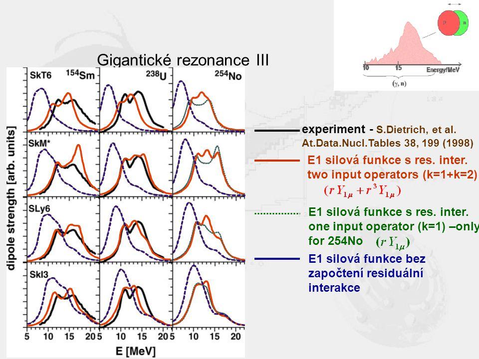Gigantické rezonance III E1 silová funkce s res. inter.