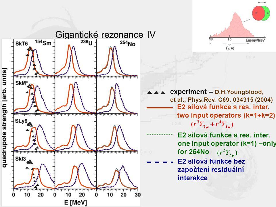 Gigantické rezonance IV E2 silová funkce s res. inter.