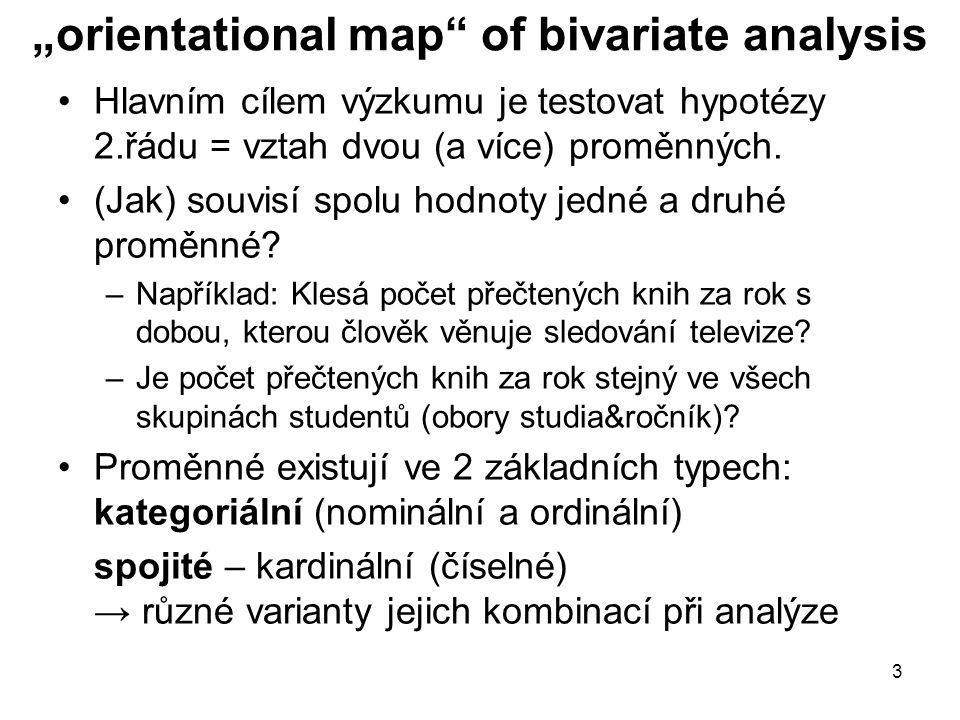 """3 """"orientational map of bivariate analysis Hlavním cílem výzkumu je testovat hypotézy 2.řádu = vztah dvou (a více) proměnných."""