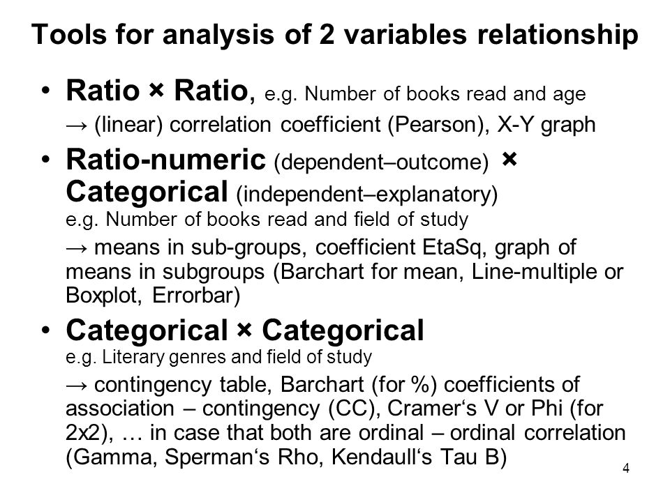 5 Ratio × Ratio Numeric variable → ideal situation: the best approach to measurement, the most sophisticated analyses, and we can collapse it into categorical variable Correlation (and or) X-Y graph CORRELATIONS knihy_celk WITH TV.