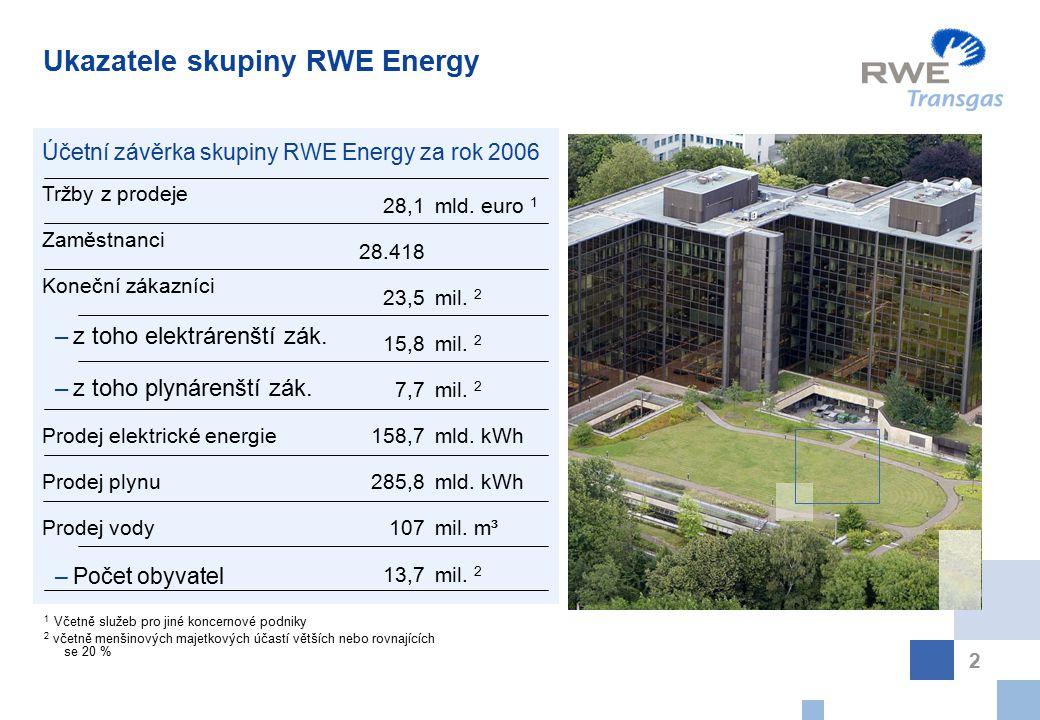 2 Ukazatele skupiny RWE Energy mld. euro 1 mil. 2 mld. kWh mil. m³ mil. 2 Účetní závěrka skupiny RWE Energy za rok 2006 28,1 28.418 23,5 15,8 7,7 158,