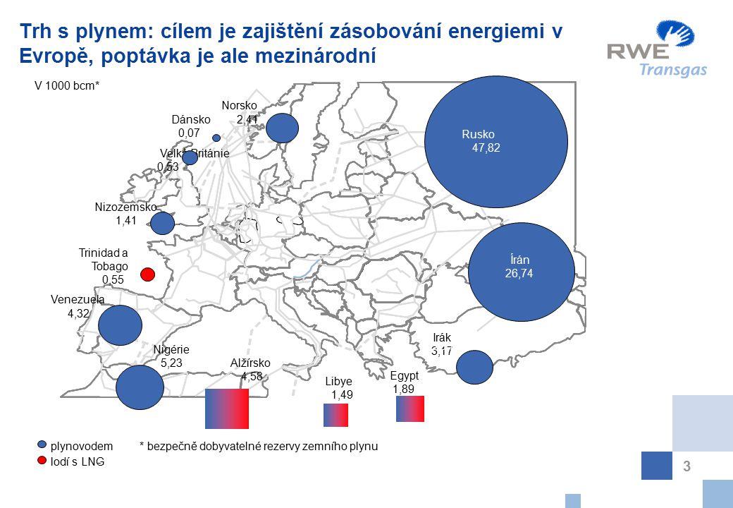 3 Trh s plynem: cílem je zajištění zásobování energiemi v Evropě, poptávka je ale mezinárodní