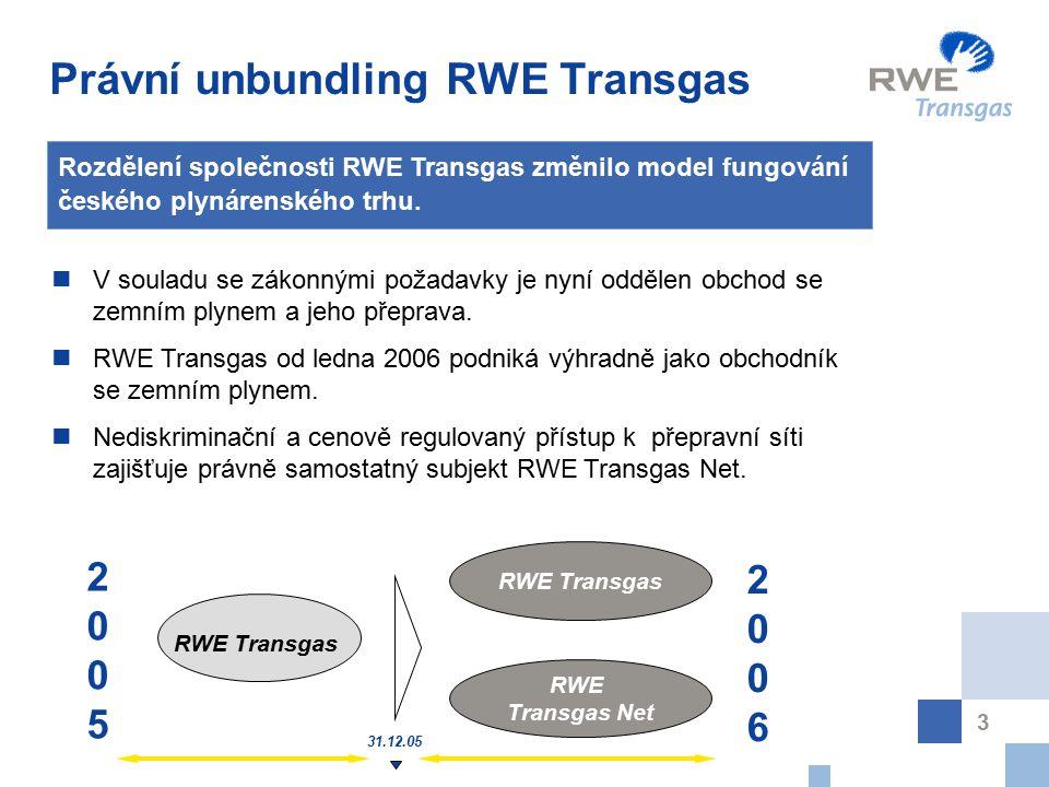 3 Právní unbundling RWE Transgas Rozdělení společnosti RWE Transgas změnilo model fungování českého plynárenského trhu.