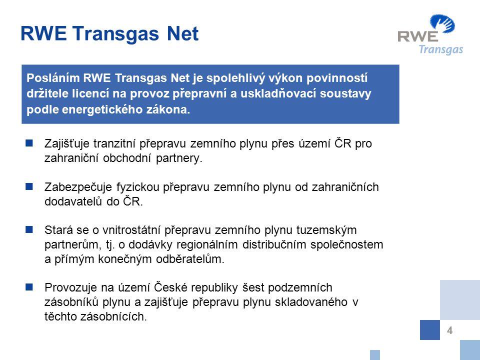 4 Zajišťuje tranzitní přepravu zemního plynu přes území ČR pro zahraniční obchodní partnery.
