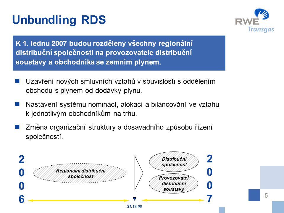 6 Nový přístup RWE k zákazníkům na liberalizovaném trhu Zaváděna opatření na podporu individuální obsluhy oprávněných zákazníků s cílem zvýšit kvalitu poskytovaných služeb.