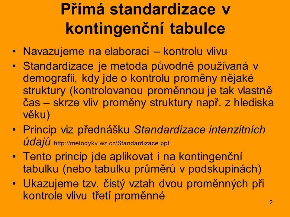2 Přímá standardizace v kontingenční tabulce Navazujeme na elaboraci – kontrolu vlivu Standardizace je metoda původně používaná v demografii, kdy jde o kontrolu proměny nějaké struktury (kontrolovanou proměnnou je tak vlastně čas – skrze vliv proměny struktury např.