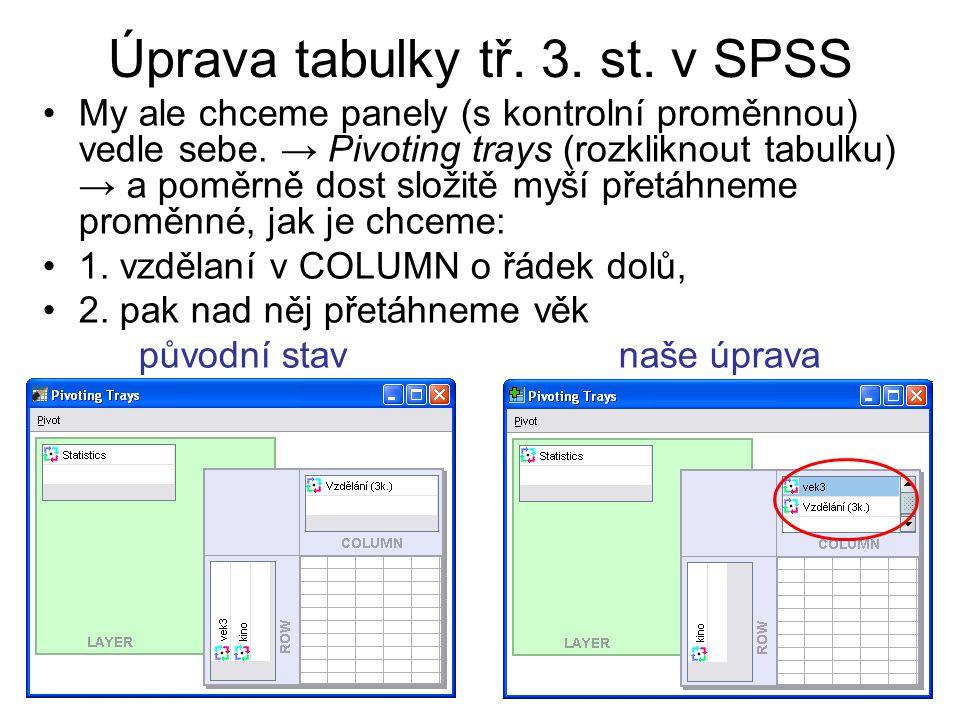 40 Úprava tabulky tř. 3. st. v SPSS My ale chceme panely (s kontrolní proměnnou) vedle sebe.