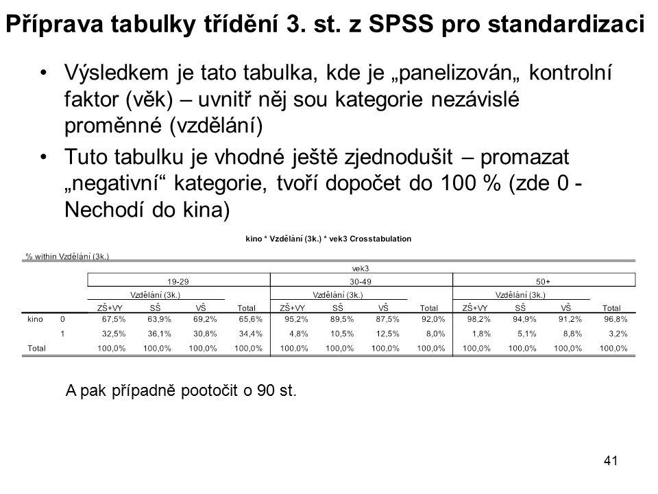 41 Příprava tabulky třídění 3. st.