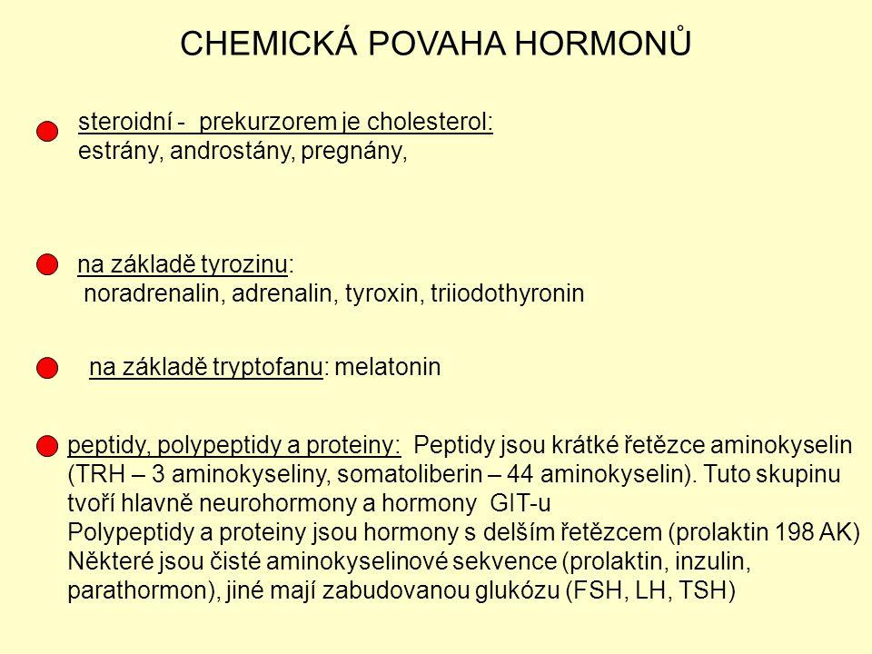 CHEMICKÁ POVAHA HORMONŮ steroidní - prekurzorem je cholesterol: estrány, androstány, pregnány, na základě tyrozinu: noradrenalin, adrenalin, tyroxin,