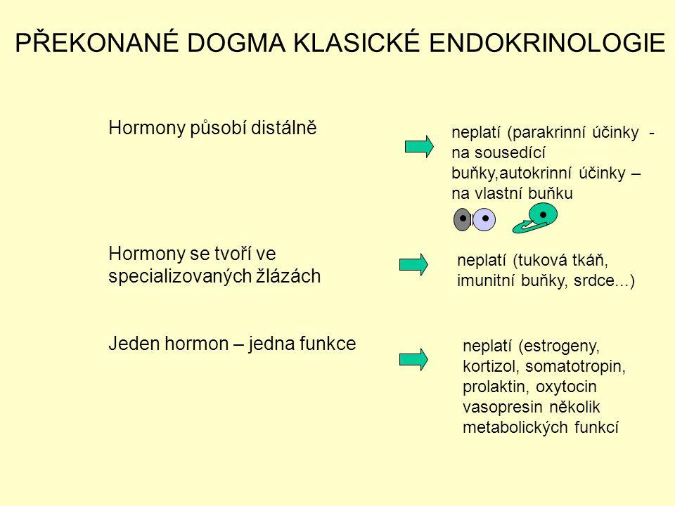 PŘEKONANÉ DOGMA KLASICKÉ ENDOKRINOLOGIE Hormony působí distálně Hormony se tvoří ve specializovaných žlázách Jeden hormon – jedna funkce neplatí (para