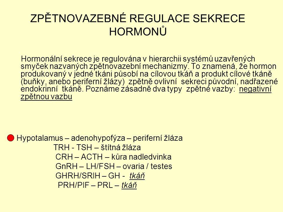 ZPĚTNOVAZEBNÉ REGULACE SEKRECE HORMONŮ Hormonální sekrece je regulována v hierarchii systémů uzavřených smyček nazvaných zpětnovazební mechanizmy. To