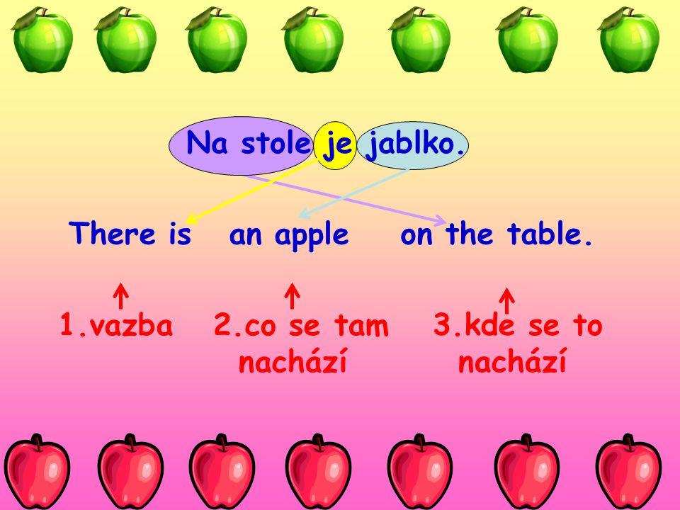 There isan appleon the table. Na stole je jablko. 3.kde se to nachází 1.vazba2.co se tam nachází