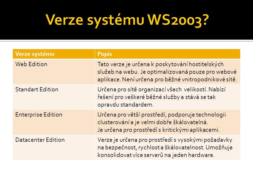 Verze systémuPopis Web EditionTato verze je určena k poskytování hostitelských služeb na webu. Je optimalizovaná pouze pro webové aplikace. Není určen