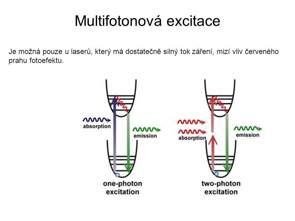 Multifotonová excitace Je možná pouze u laserů, který má dostatečně silný tok záření, mizí vliv červeného prahu fotoefektu.