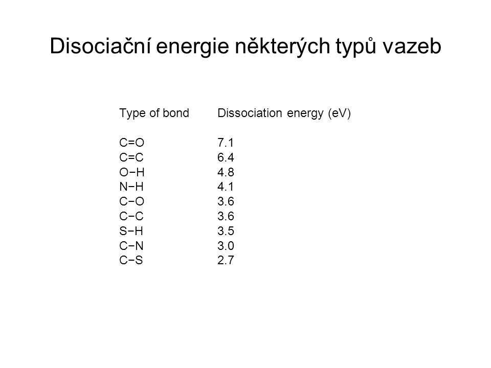 Disociační energie některých typů vazeb Type of bond Dissociation energy (eV) C=O 7.1 C=C 6.4 O−H 4.8 N−H 4.1 C−O 3.6 C−C 3.6 S−H 3.5 C−N 3.0 C−S 2.7