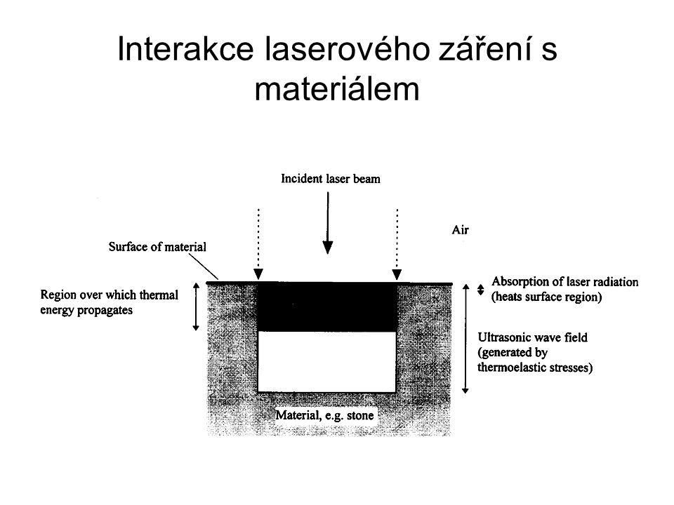 Interakce laserového záření s materiálem