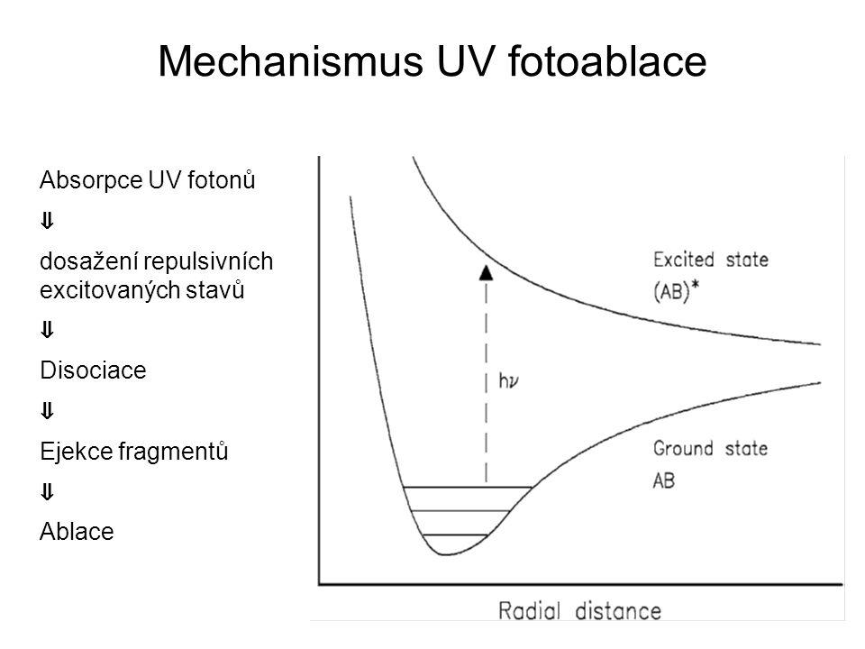 Mechanismus UV fotoablace Absorpce UV fotonů ⇓ dosažení repulsivních excitovaných stavů ⇓ Disociace ⇓ Ejekce fragmentů ⇓ Ablace