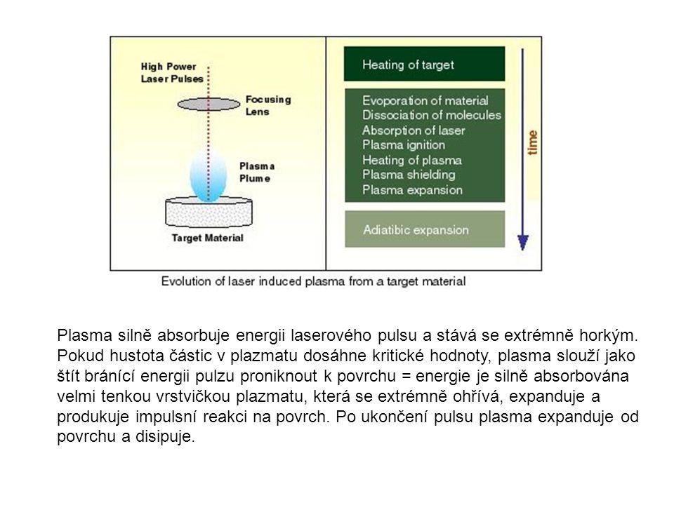 Plasma silně absorbuje energii laserového pulsu a stává se extrémně horkým. Pokud hustota částic v plazmatu dosáhne kritické hodnoty, plasma slouží ja