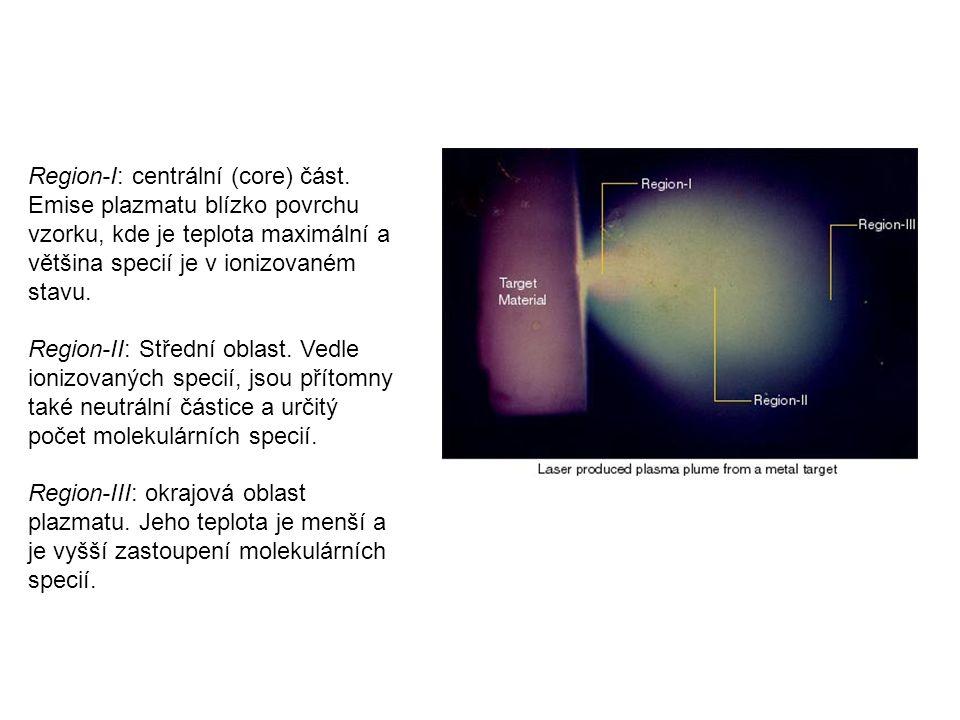 Region-I: centrální (core) část. Emise plazmatu blízko povrchu vzorku, kde je teplota maximální a většina specií je v ionizovaném stavu. Region-II: St