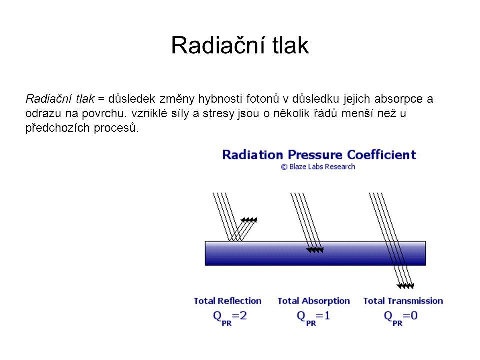 Radiační tlak Radiační tlak = důsledek změny hybnosti fotonů v důsledku jejich absorpce a odrazu na povrchu. vzniklé síly a stresy jsou o několik řádů