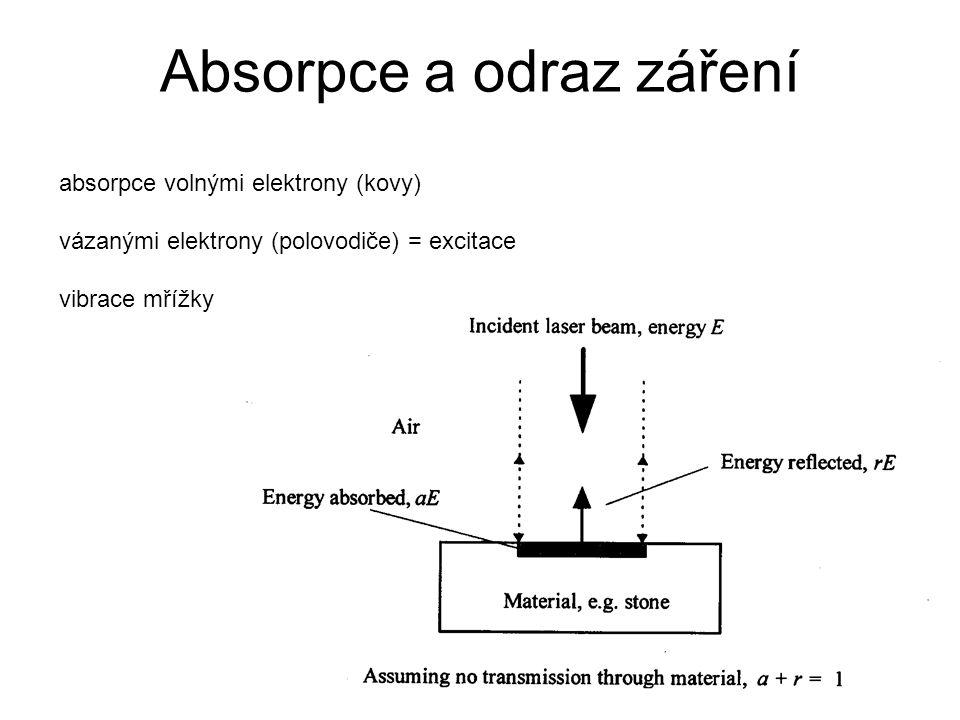 absorpce volnými elektrony (kovy) vázanými elektrony (polovodiče) = excitace vibrace mřížky