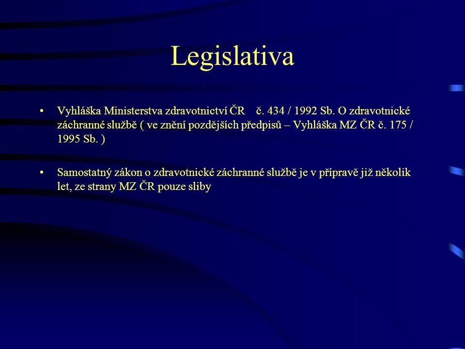 Legislativa Vyhláška Ministerstva zdravotnictví ČR č.