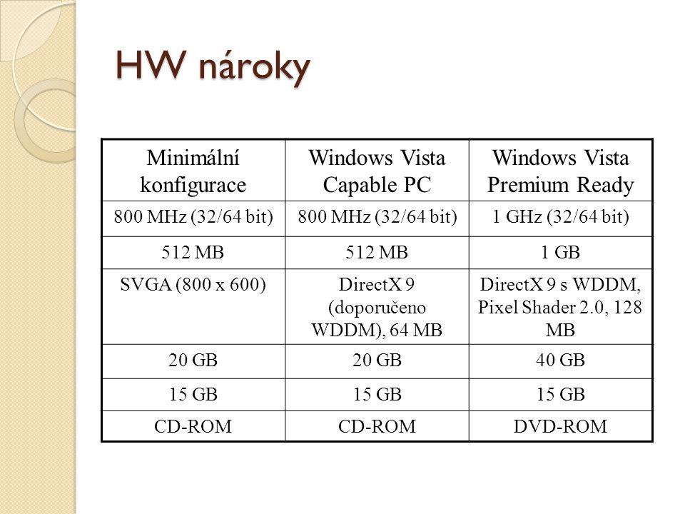 Další technologie Readyboost ◦ Umožňuje použít paměti typu Flash a paměťové karty k virtuálnímu rozšíření operační paměti počítače ◦ Cachování často používaných dat ◦ Použití v méně výkonných počítačích (flash jsou obvykle při přístupu rychlejší než pevné disky) ◦ Data se souběžně ukládají i na disk ◦ Pro zajištění bezpečnosti dat na flash se šifrují 128bit AES ◦ Vyžaduje zařízení s alespoň  2,5 MB/s náhodné čtení  1,75 MB/s náhodný zápis